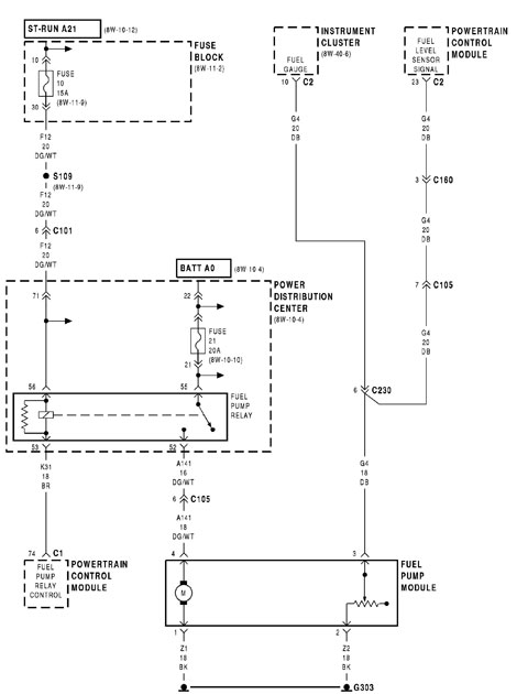 dodge fuel pump wiring diagram dodge wiring diagrams online