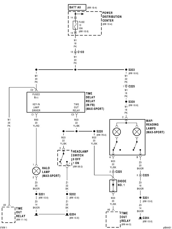 fuse circuit diagram electrical fuse types electrical circuit symbols on simple closed circuit schematics