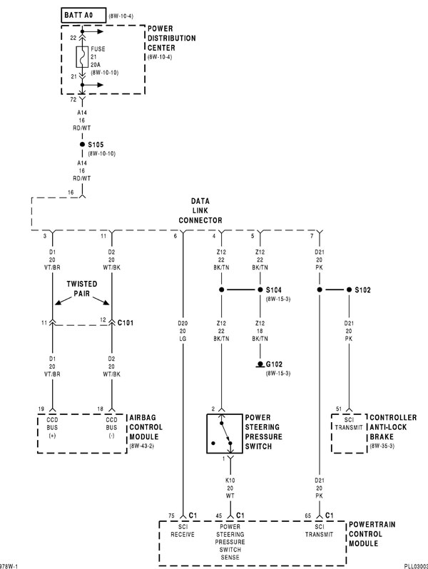 i need a wiring diagram of the obd-ii connector or help! - www, Wiring diagram
