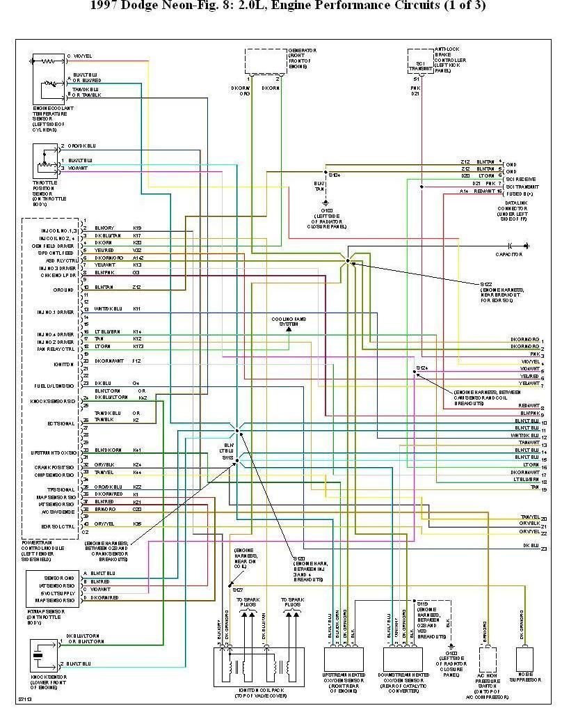 neonschematic1 96 dodge neon wiring diagram 2005 dodge neon radio wiring diagram Chevy 2.2 Engine Diagram at bayanpartner.co