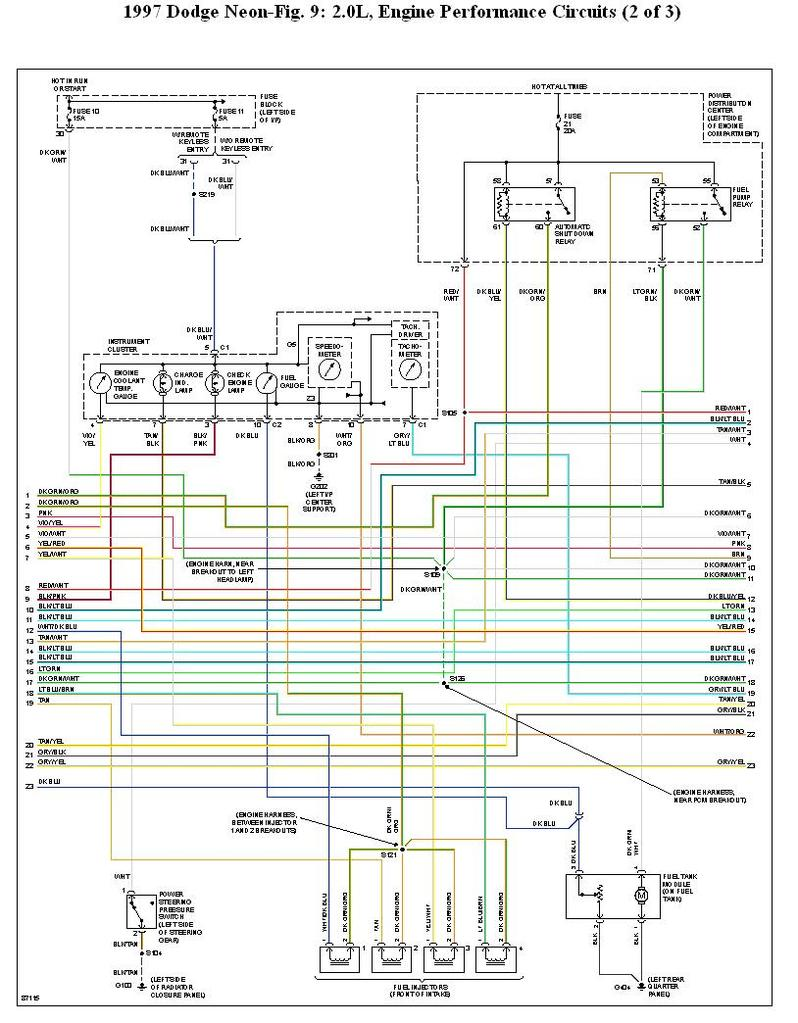 neonschematic2 2004 dodge neon wiring diagram dodge neon ignition wiring diagram Dodge 2.4 DOHC Engine at edmiracle.co